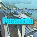 Pancasila sebagai Falsafah, Pandangan hidup, Ideologi Nasional, & Fungsi dan Peranan Pancasila