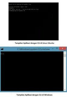 Macam macam sistem operas dekstop