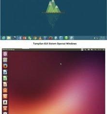 Cara instalasi sistem operasi pada komputer