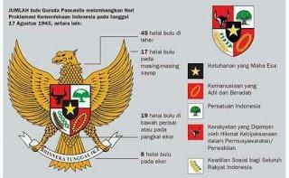 Ketentuan pokok perkoperasian di Indonesia