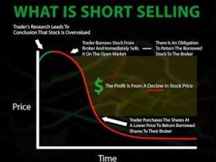 apa itu aksi short selling pada bursa saham