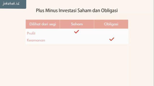 Plus minus investasi saham dan obligasi