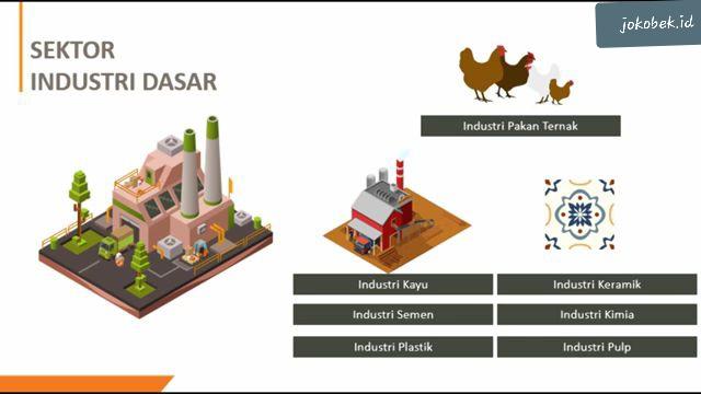 Karakteristik dan kelebihan setiap Sektor Saham di Bursa